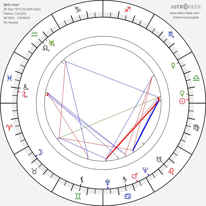 Tony Romano - Astrology Natal Birth Chart