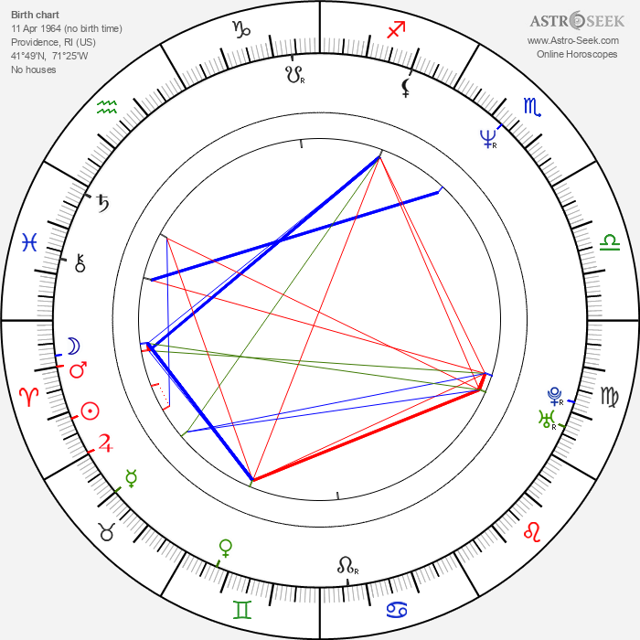 Tony Tedeschi - Astrology Natal Birth Chart
