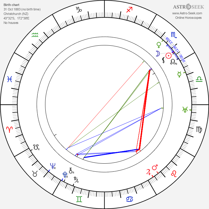 Tony Wilding - Astrology Natal Birth Chart