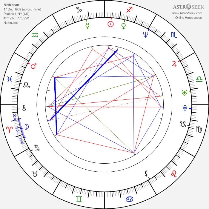 Tonya Graves - Astrology Natal Birth Chart