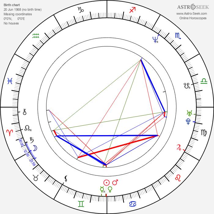 Tonya Kinzinger - Astrology Natal Birth Chart