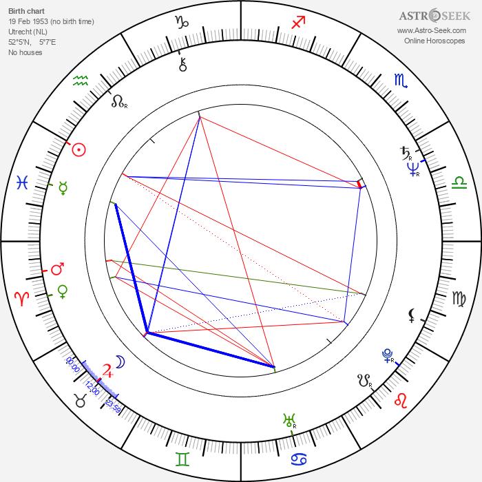 Toon Agterberg - Astrology Natal Birth Chart