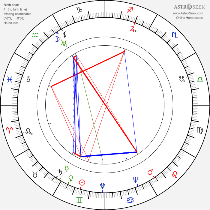 Topi Kankainen - Astrology Natal Birth Chart