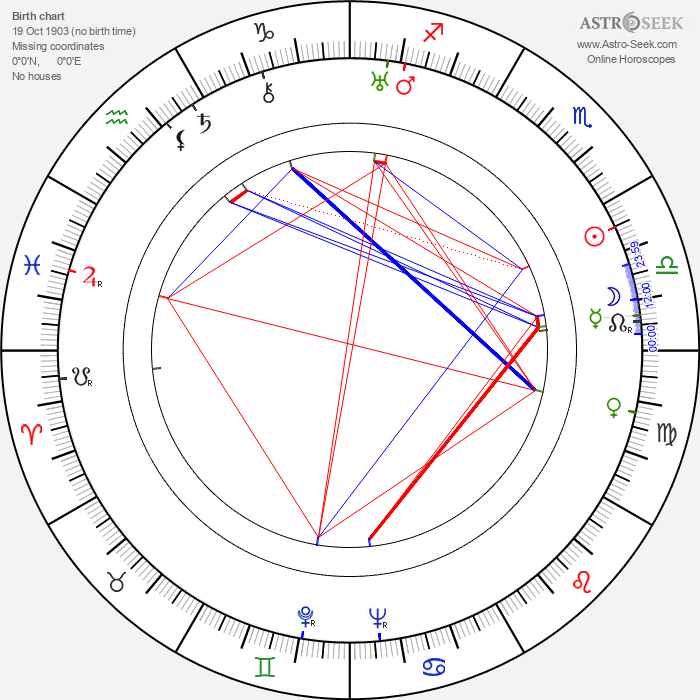 Tor Johnson - Astrology Natal Birth Chart