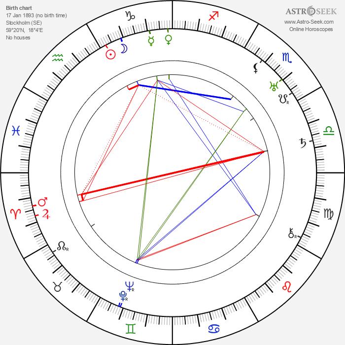 Tora Teje - Astrology Natal Birth Chart
