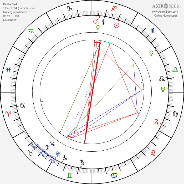 Torben Meyer - Astrology Natal Birth Chart