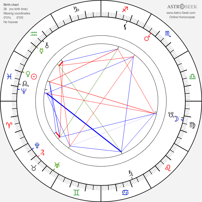 Tore Svennberg - Astrology Natal Birth Chart