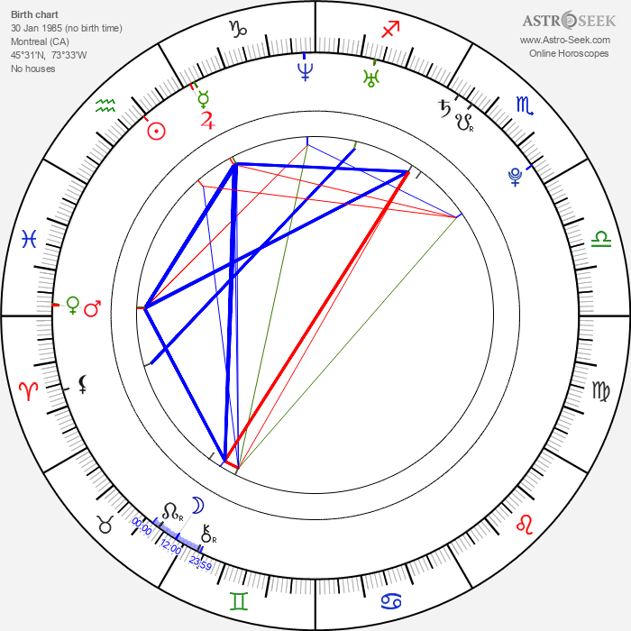 Torrey Mitchell - Astrology Natal Birth Chart