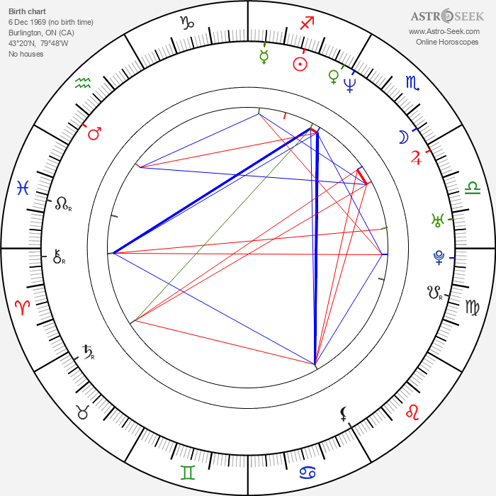 Torri Higginson - Astrology Natal Birth Chart