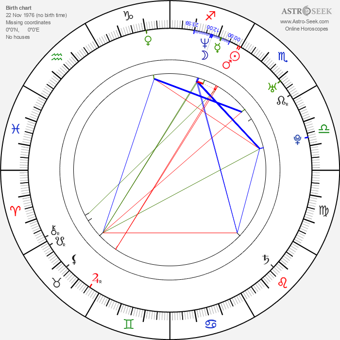Torsten Frings - Astrology Natal Birth Chart