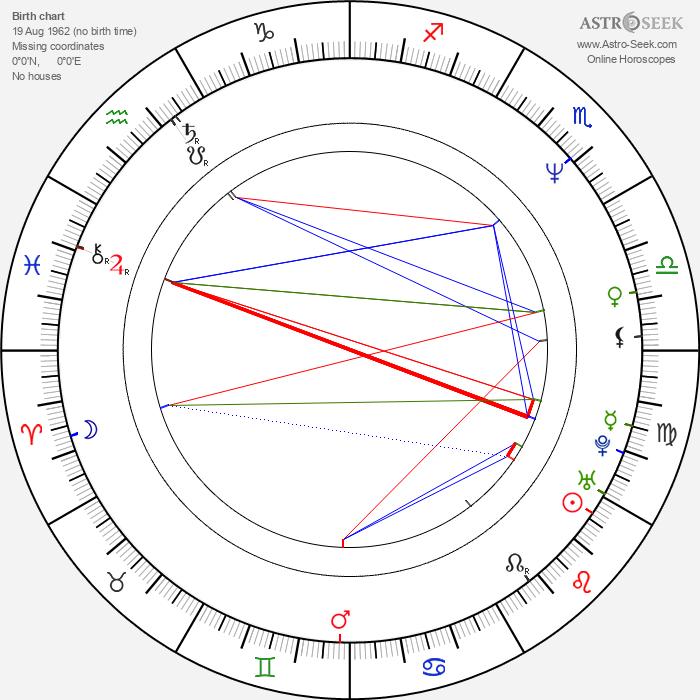 Toru Kazama - Astrology Natal Birth Chart