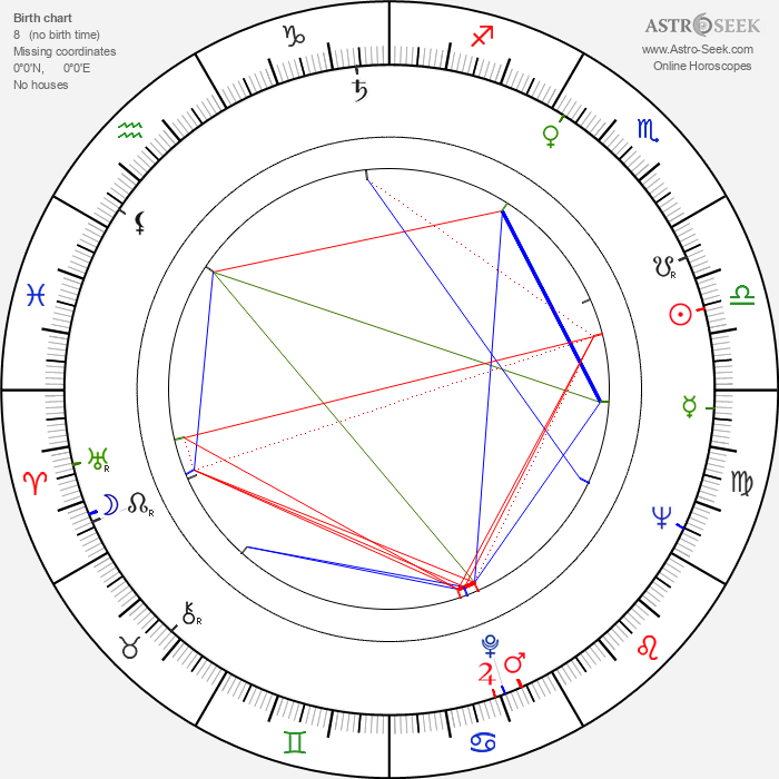 Tôru Takemitsu - Astrology Natal Birth Chart