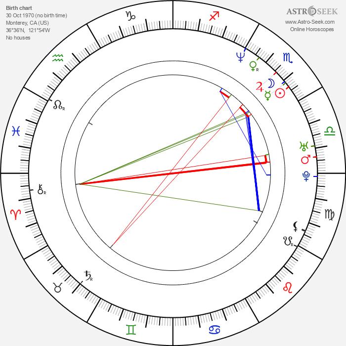 Tory Belleci - Astrology Natal Birth Chart