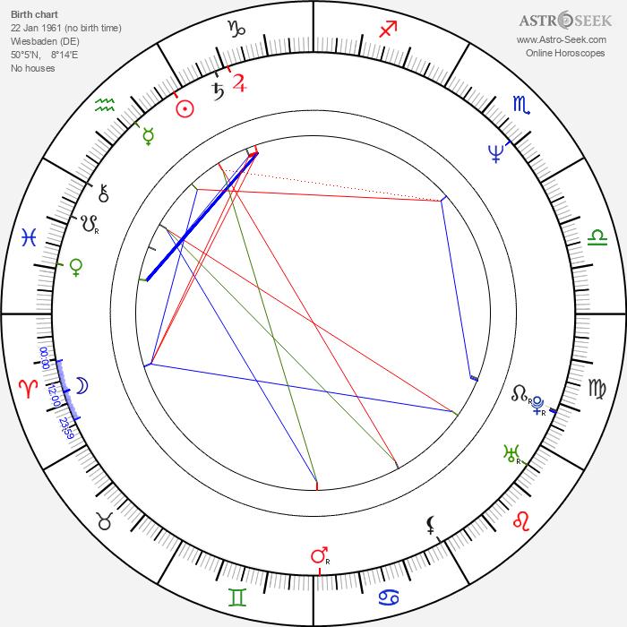 Tory Christopher - Astrology Natal Birth Chart