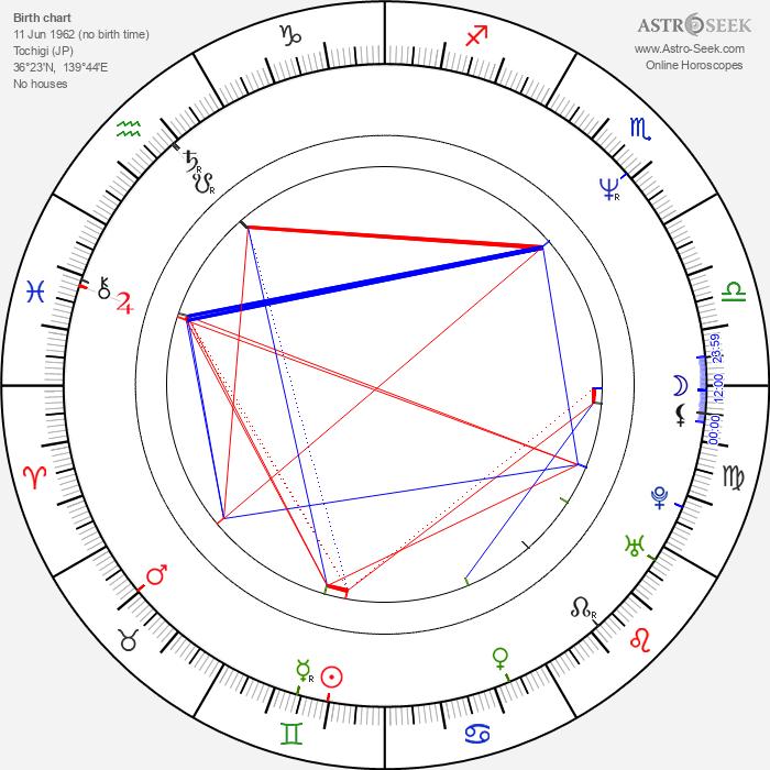 Toshihiko Seki - Astrology Natal Birth Chart