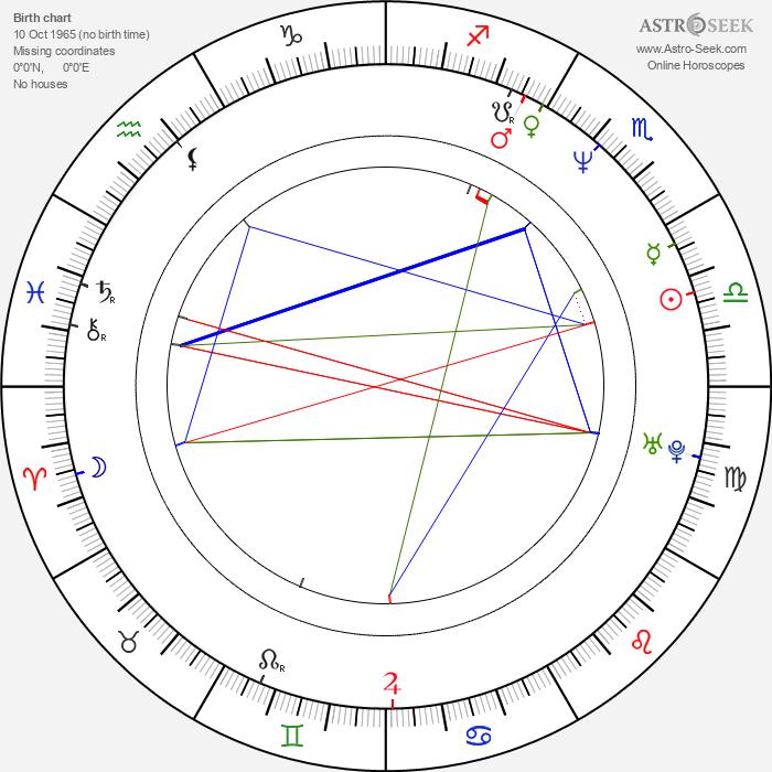 Toshimitsu Deyama - Astrology Natal Birth Chart