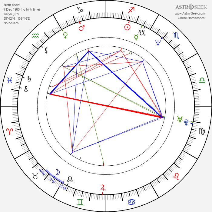 Toshinori Omi - Astrology Natal Birth Chart