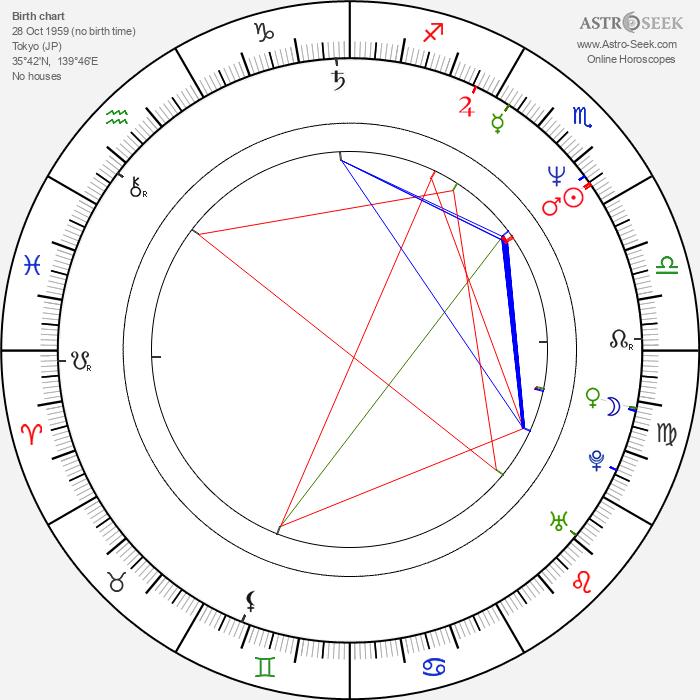 Toshio Masuda 1959 - Astrology Natal Birth Chart