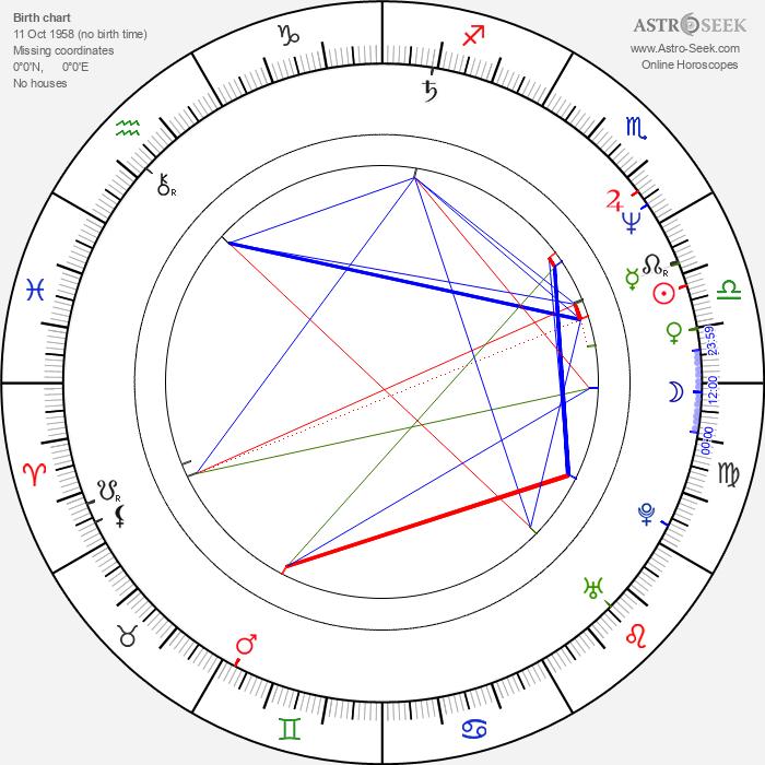 Totia Meireles - Astrology Natal Birth Chart