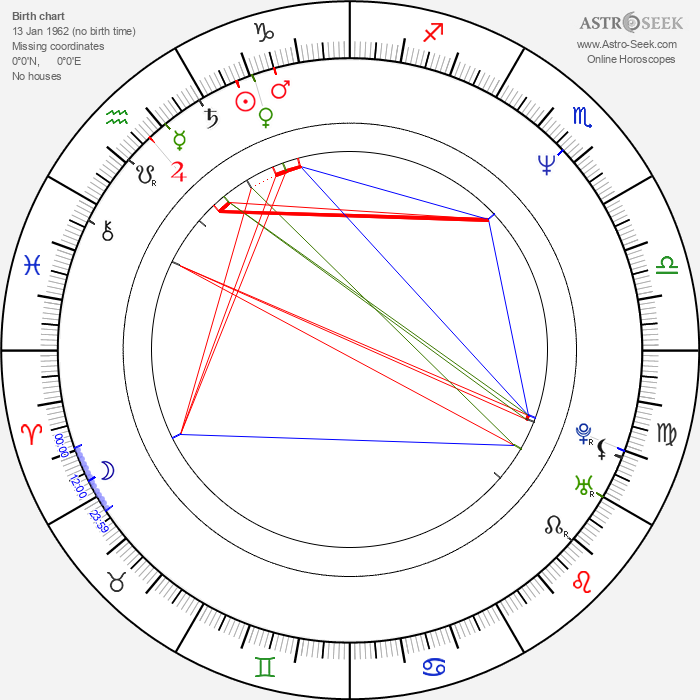 Trace Adkins - Astrology Natal Birth Chart