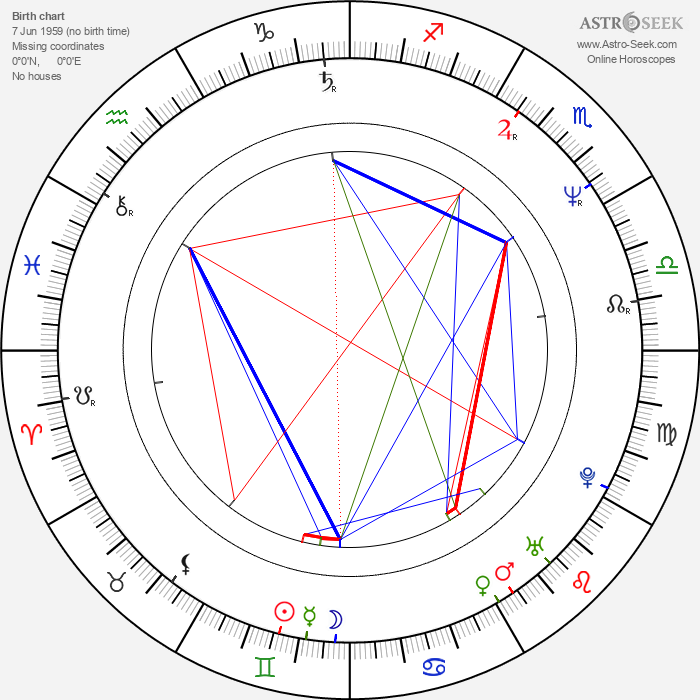 Tracey Adams - Astrology Natal Birth Chart