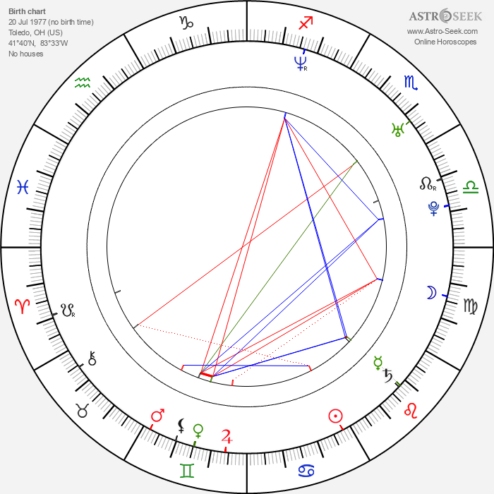 Tracey McCall - Astrology Natal Birth Chart