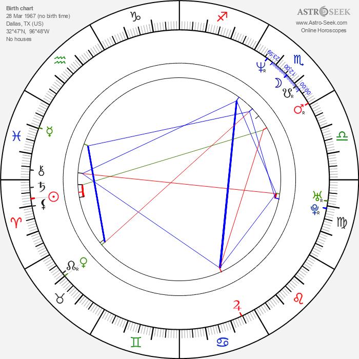 Tracey Needham - Astrology Natal Birth Chart