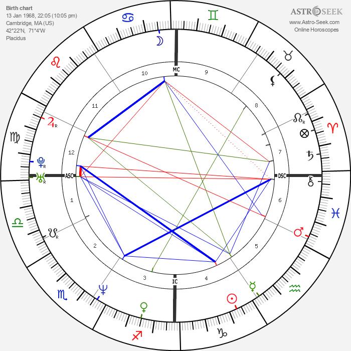 Traci Bingham - Astrology Natal Birth Chart