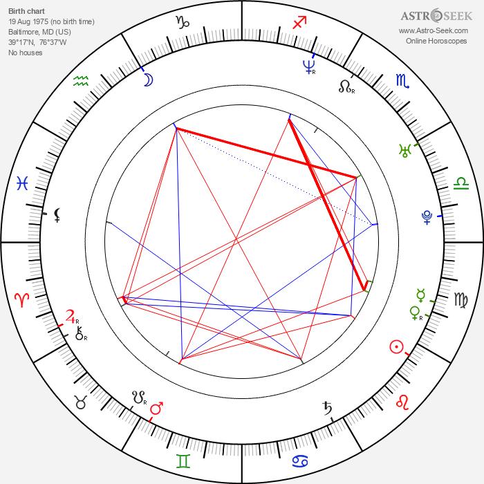 Tracie Thoms - Astrology Natal Birth Chart