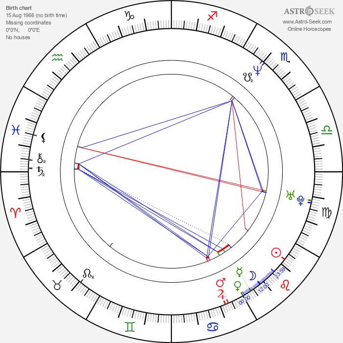 Tracy-Ann Oberman - Astrology Natal Birth Chart
