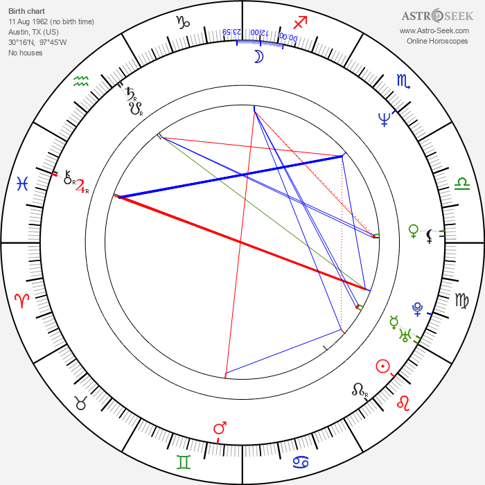 Tracy Arnold - Astrology Natal Birth Chart