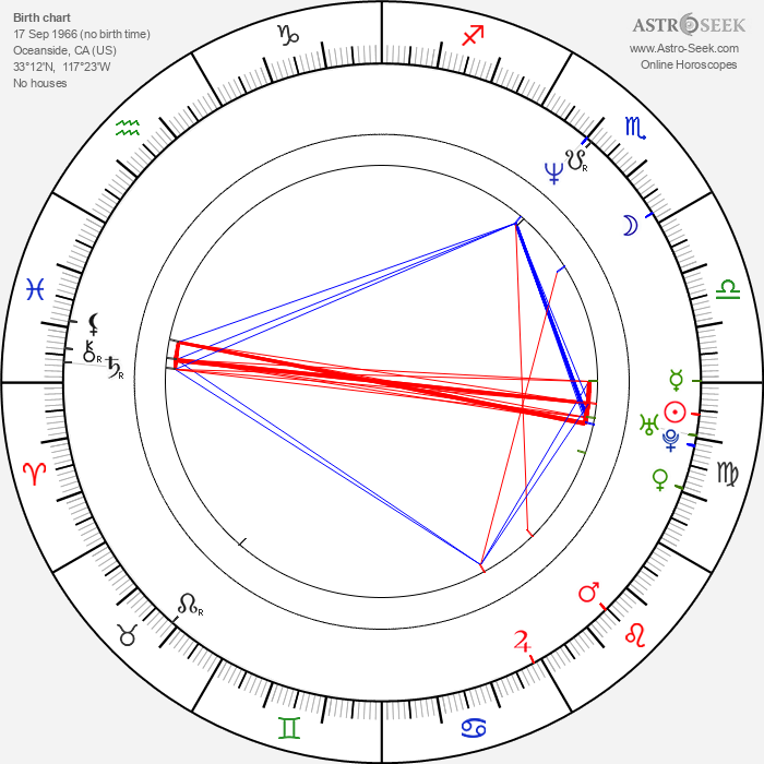 Tracy Dali - Astrology Natal Birth Chart