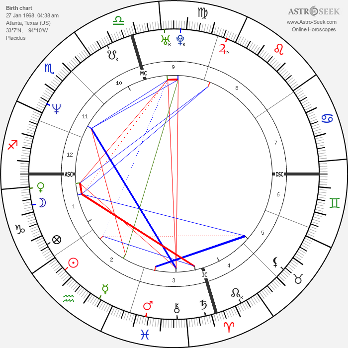 Tracy Lawrence - Astrology Natal Birth Chart