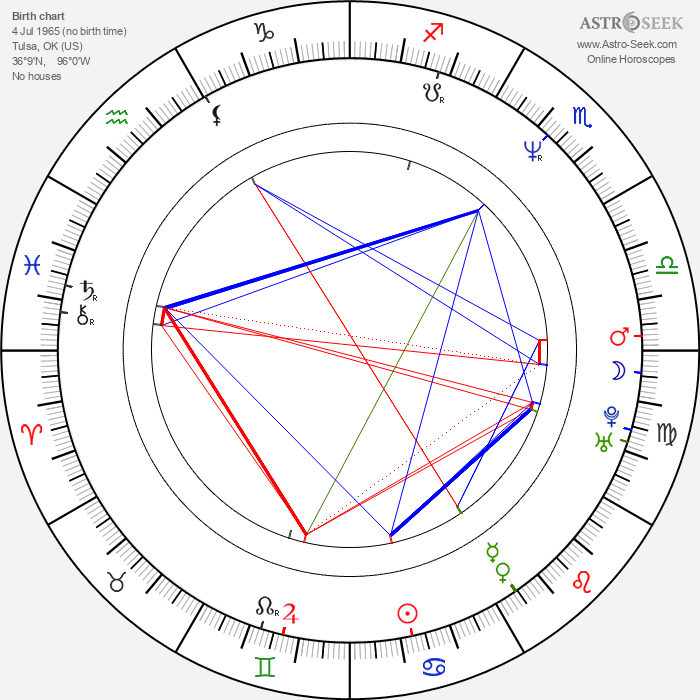 Tracy Letts - Astrology Natal Birth Chart