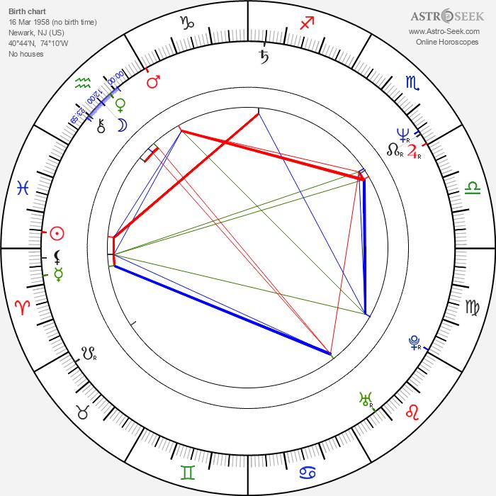 Tracy Marrow - Astrology Natal Birth Chart