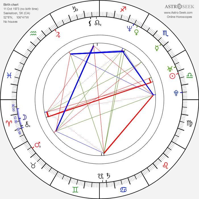 Tracy McMahon - Astrology Natal Birth Chart