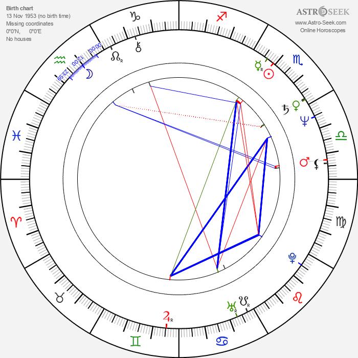 Tracy Scoggins - Astrology Natal Birth Chart