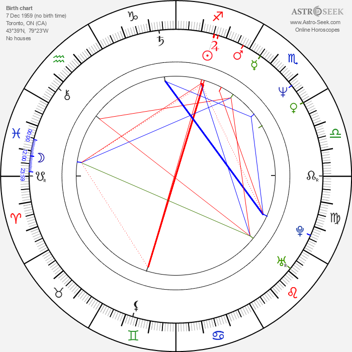 Tracy Wright - Astrology Natal Birth Chart