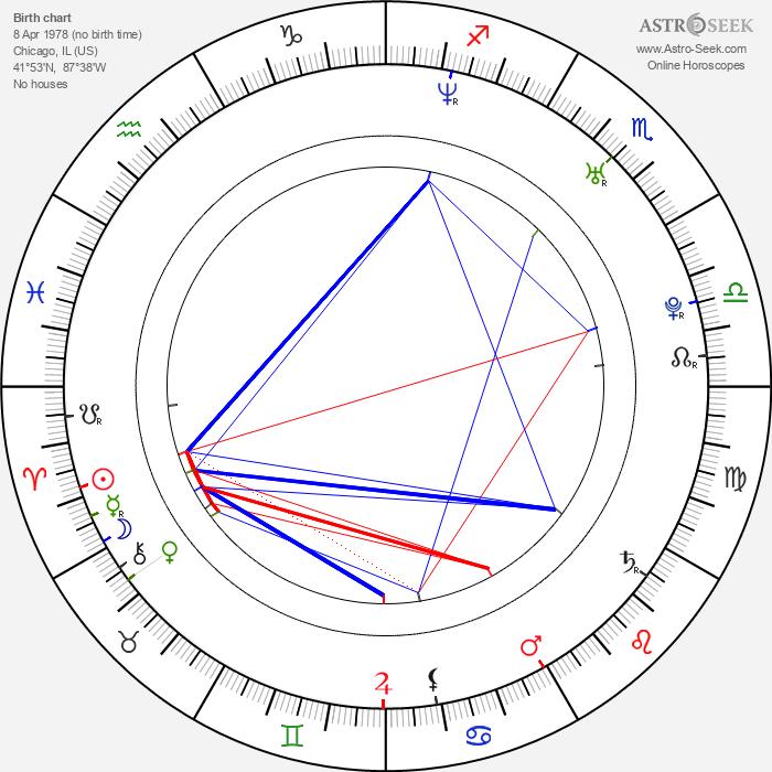 Trae Ireland - Astrology Natal Birth Chart