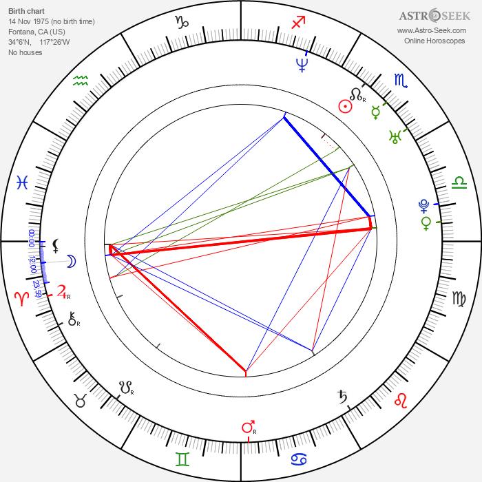 Travis Barker - Astrology Natal Birth Chart