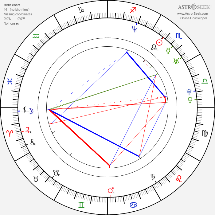 Travis Barker - Astrology Natal Birth Chart