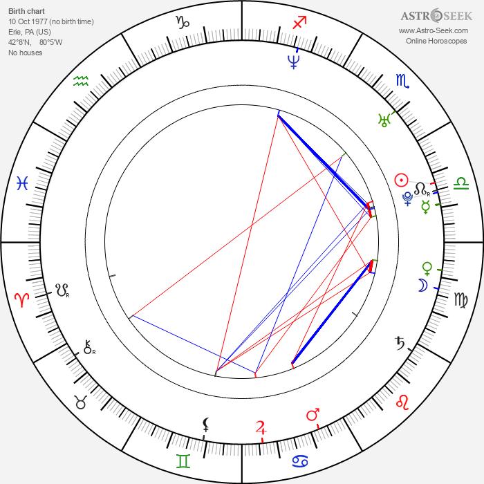 Travis Bowen - Astrology Natal Birth Chart