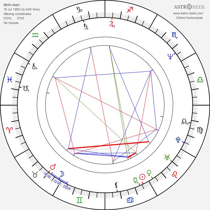 Travis McKenna - Astrology Natal Birth Chart