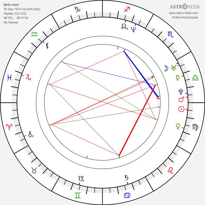 Travis Schuldt - Astrology Natal Birth Chart