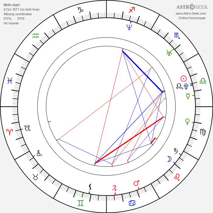 Travis Wester - Astrology Natal Birth Chart