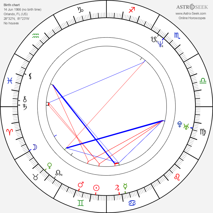 Traylor Howard - Astrology Natal Birth Chart