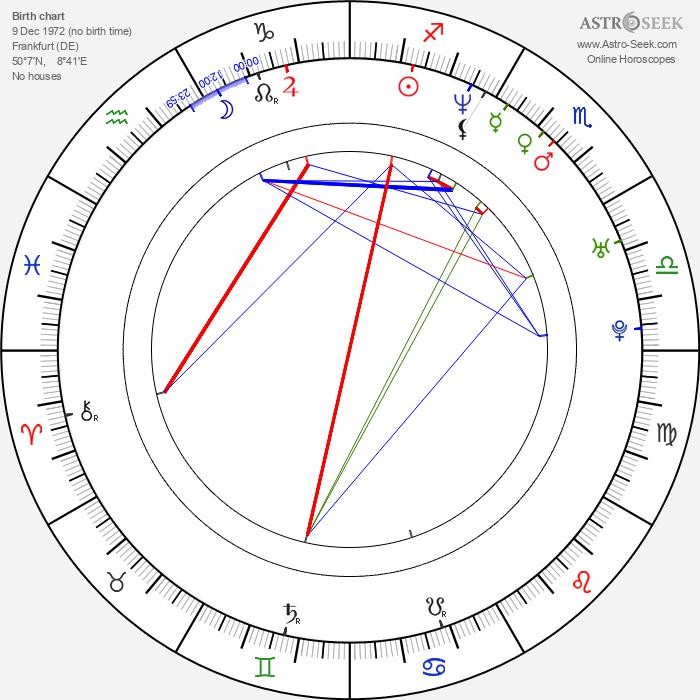 Tre Cool - Astrology Natal Birth Chart