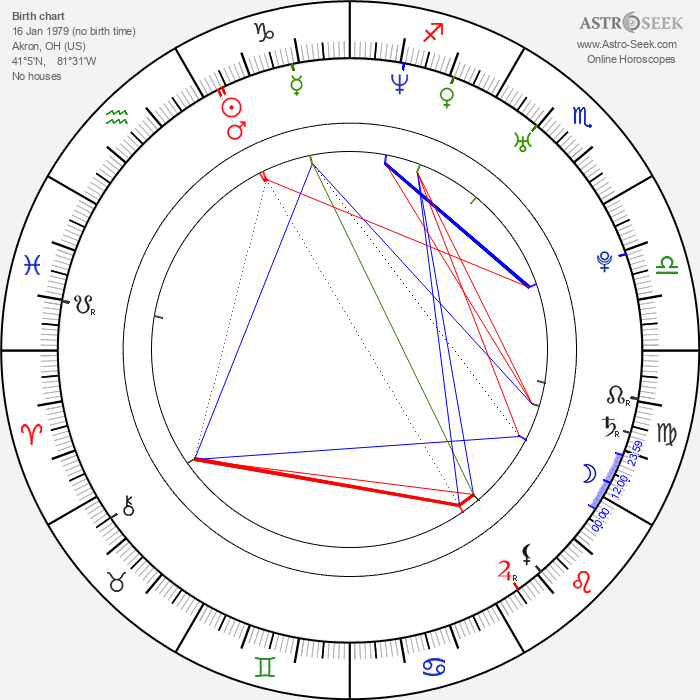 Trent Ford - Astrology Natal Birth Chart