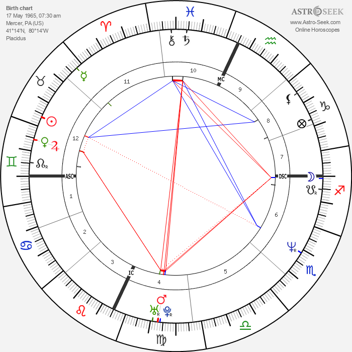 Trent Reznor - Astrology Natal Birth Chart