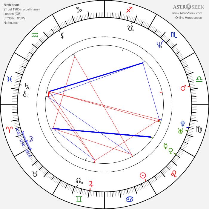Treva Etienne - Astrology Natal Birth Chart